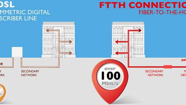 FTTH: Highspeed Internet per Glasfaser ins Haus